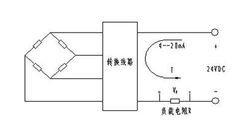 限流保护电路,在安装时正负极接反不会损坏变送器,异常时送器会自动限